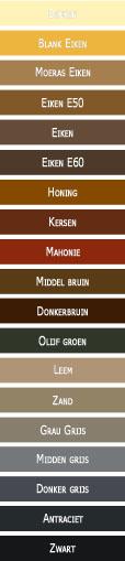 Inidcatie kleuren van de meubelstiften